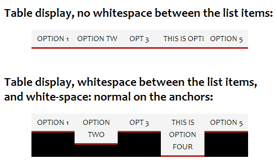 Table display menu with white-space: nowrap vs white-space: normal on a smaller screen
